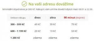 tarifs de livraison achats à Prague